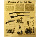 Denix Weapons of the Civil War