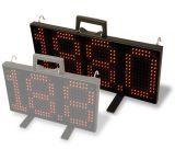 Stalker Speed Signs - LED Display Screen for Radar Guns