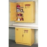 Eagle Manufacturing Wall Mount and Undercounter Safety Storage Cabinets, Eagle Manufacturing 1975 Wall Mount Cabinet, Self-Closing Doors