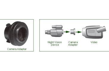 NV camera adapter
