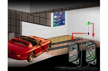 ATN Autopark 1000 Backup Safety Car Parking System