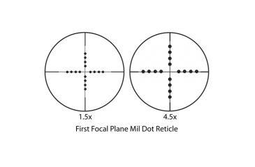 Barska 1.5-4.5x20 Rifle Scope AC10770 - Mil Dot reticle