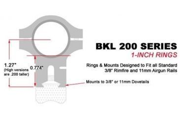 6-BKL Technologies Model 254 Mount, 4in Long Cantilever, 1 5/8 Clamping Length