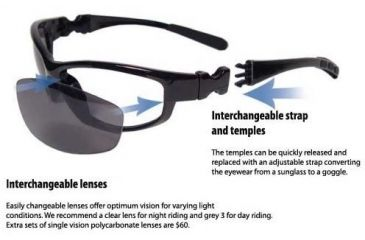 Interchangeable lenses, strap and temples