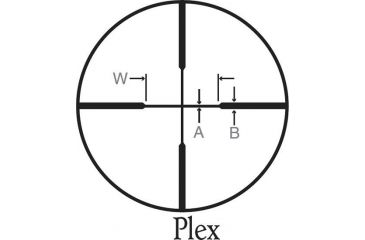 Burris Plex Reticle