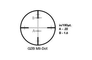 Burris G2B Mildot Reticle