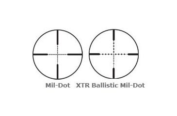 Burris Xtreme Tactical Riflescope 4X-16X-50mm reticles