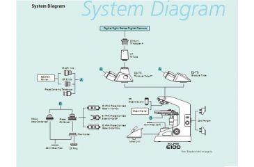Nikon Eclipse 100 Microscope System Diagram