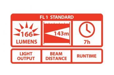 Coast G50 156 Lumen Focusing LED Flashlight, Black - Clam Pack TT8607CP