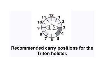 Galco Triton Kydex IWB Holster - Recommended Carrying Positions