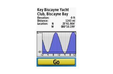 Garmin GPSMAP 78sc Costal Charts GPS 010-00864-02