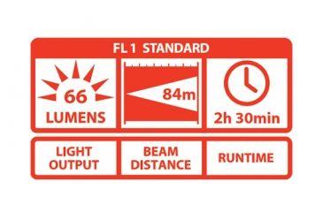 Coast HP2 Clampack, 66 Lumen Focusing LED Inspection Light 19532
