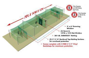 Jugs Sports Split-Cage Batting Cage N1010