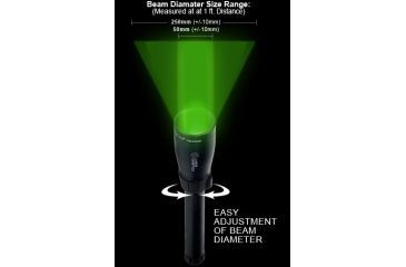 Laser Genetics ND3x40 Green Laser Flashlight