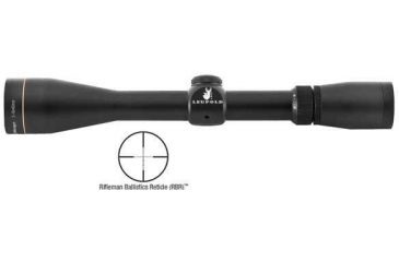 dating a leupold scope