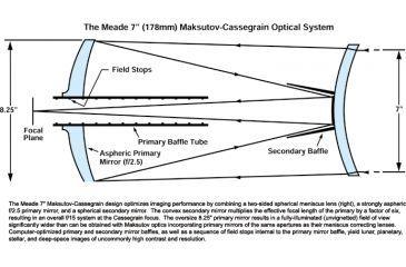 Meade 7'' Maksutov-Cassegrain Optical System