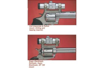 Millett Handgun Mounts