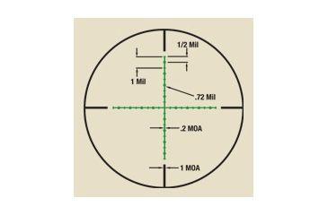 Millett LRS-1 6-25x56 .1 Mil Click Ill Reticle Long Range Riflescope, Matte Black, BK81007