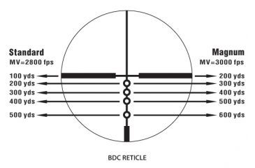 BDC Reticle - 6618 Nikon Monarch Gold Rifle Scope