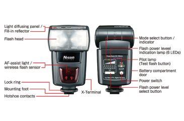Nissin 622 Mark II Flash Features