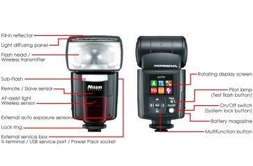 2-Nissin Speedlite Di866 Professional Flash for Canon or Nikon Digital SLR Cameras