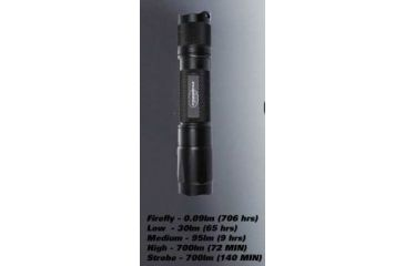 PowerTac E5 LED Flashlight 700 Lumens CREE XM-L, 2 x CR123A, Black POWERTAC-E5