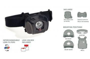 Princeton Tec EOS Tac MPLS, Black Body, 45 lm, 3 x AAA w/ Filters EOS-NOD-BK