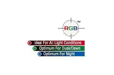BSA Optics Red, Green, & Blue Reticles Information PMRGBS