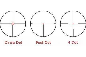C Dot, P Dot, 4Dot reticles