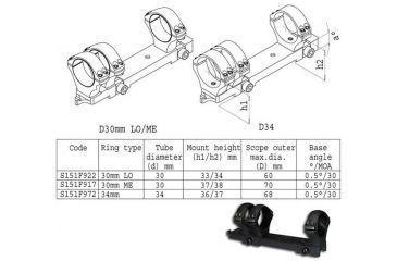 Sako Sako Trg Optilock Scope Mount 3 Ring 30mm Diameter Low 3334mm Height Phosphate 30 Moa S151f922