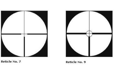 Schmidt and Bender Reticles