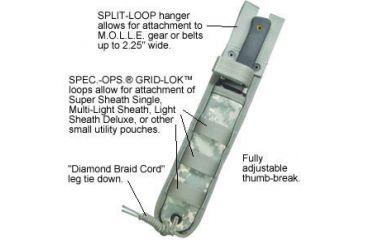 Spec Ops Basic Modular Knife Sheath