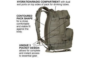 Spec Ops T.H.E. Pack