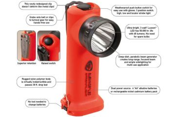 Features of Streamlight Survivor LED Flashlight