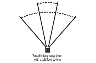 Streamlight Trident Led Headlamp Flashlight 80 Lumens