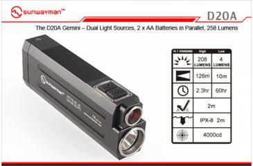 Sunwayman D20A Gemini Dual LED Flashlight with 258 Lumens SUNWAYMAN-D20A-R5