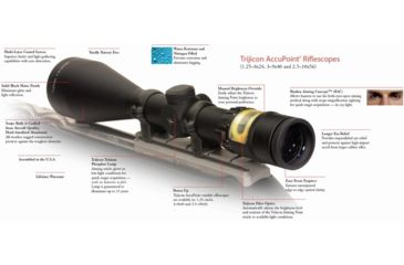 Trijicon Accupoint Riflescope Info