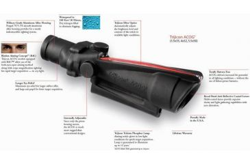 Trijicon ACOG Day-Night Gun Sight Info