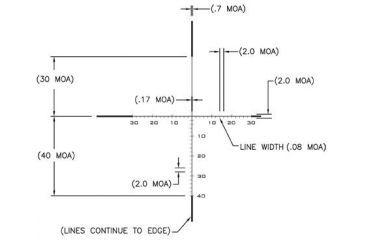 US Optics MOA Scale Type 1 Reticle