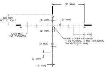 US Optics RDP MOA Reticle