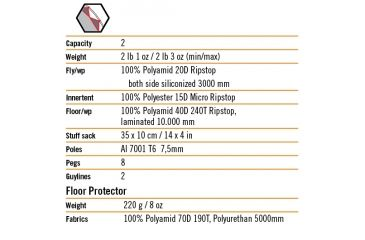 Vaude Power Lizard Floor Protector 723042