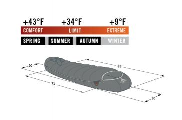 Vaude Sioux 800 Sleeping Bag, Apple 724129