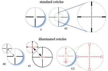 Available Reticles of Zeiss Victory 6-24x56 T* Diavari Riflescopes