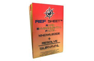 Zero Point Survival REF Sheet SV REF