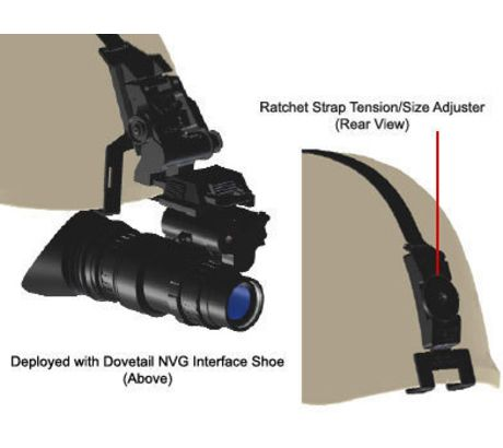 Morovision Helmet Mount L2 Ratchet Strap Bracket with Integrated Base and Univer at Sears.com
