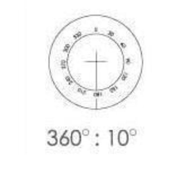 Motic Instruments Micrometer Eyepiece WF10X Smz SG02.T0218A